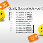 2 Motivos para Aumentar el Nivel de Calidad en Google AdWords