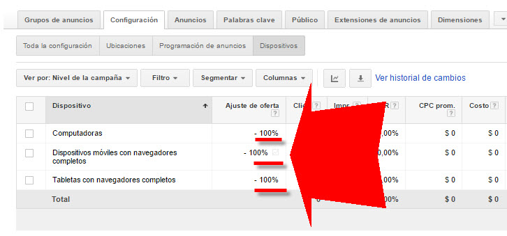 campanas-de-adwords-solo-por-dispositivos