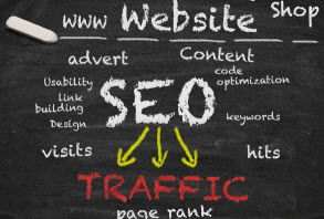 configuracion seo para paginas destino google adwords