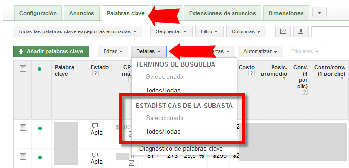 estadisticas de la subasta adwords 01