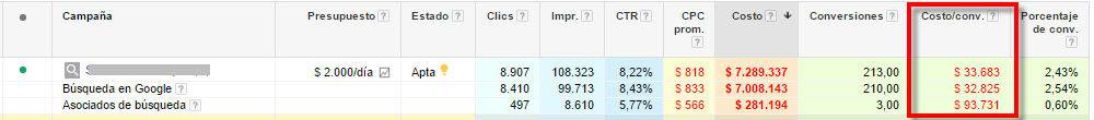 resultados de socios de busqueda de google adwords