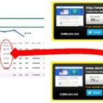 El Hosting Si Afecta el Nivel de Calidad en Google AdWords