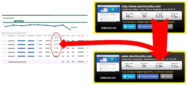 subir nivel de calidad con carga de la web