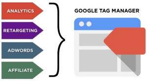 usar el google tag manager